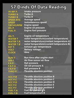 Car OBD2 Turbo Boost Gauge Oil Pressure Water Temp Fuel Level Speed Alarm System